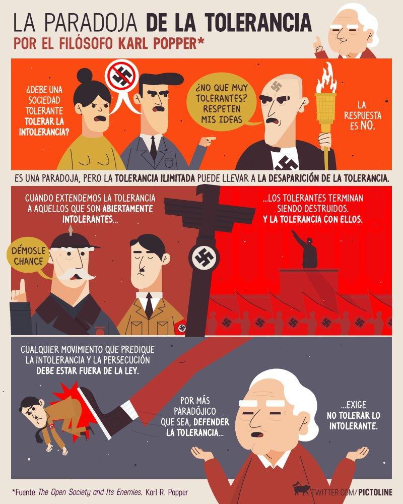 la paradoja de la tolerancia